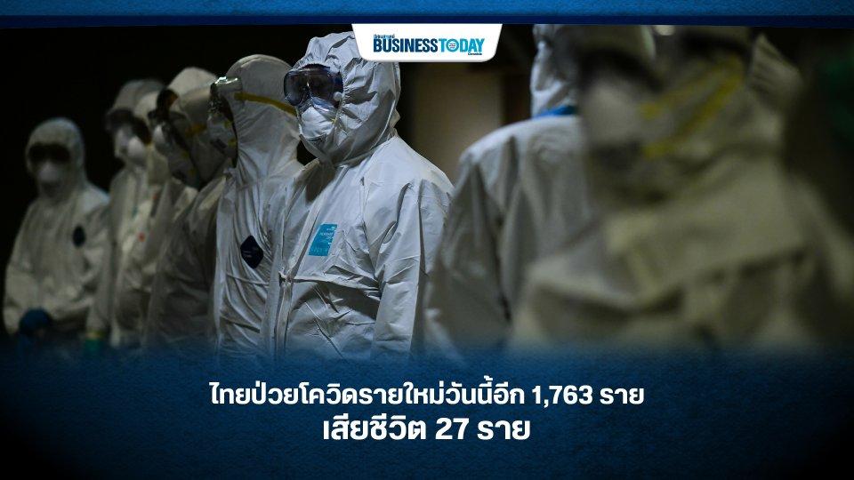 ไทยป่วยโควิดรายใหม่วันนี้อีก 1,763 ราย เสียชีวิต 27 ราย