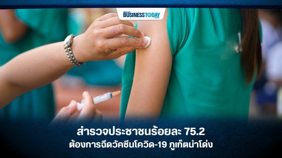 สำรวจประชาชนร้อยละ 75.2 ต้องการฉีดวัคซีนโควิด-19 ภูเก็ตนำโด่ง
