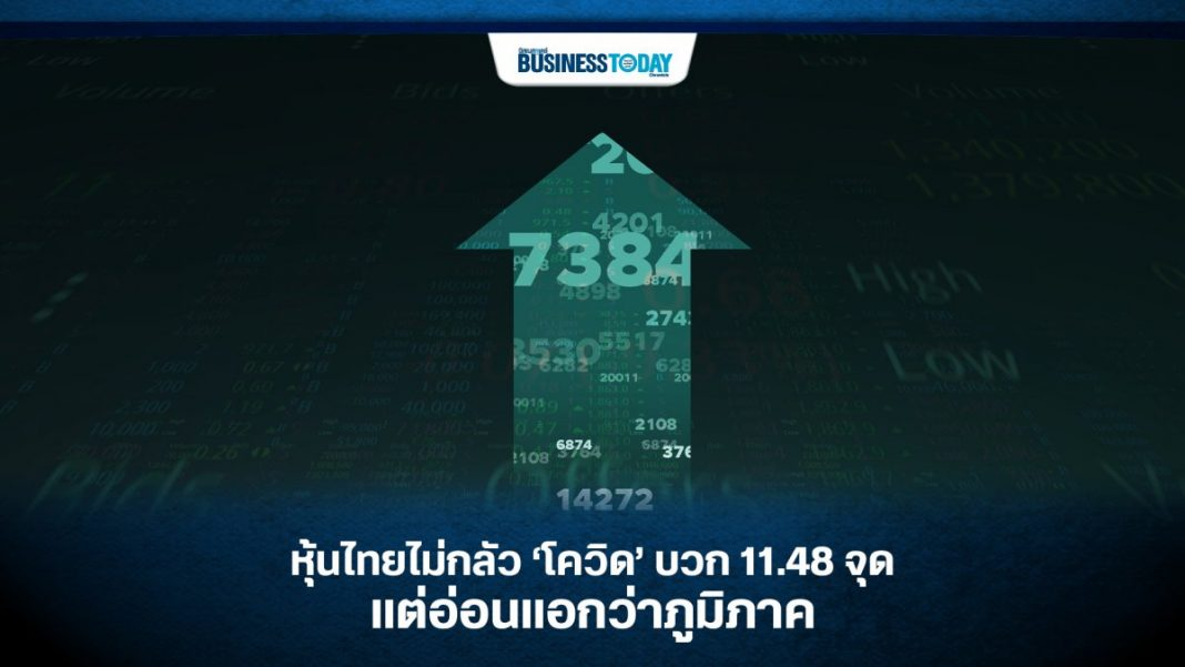 หุ้นไทยไม่กลัว 'โควิด' บวก 11.48 จุด แต่อ่อนแอกว่าภูมิภาค