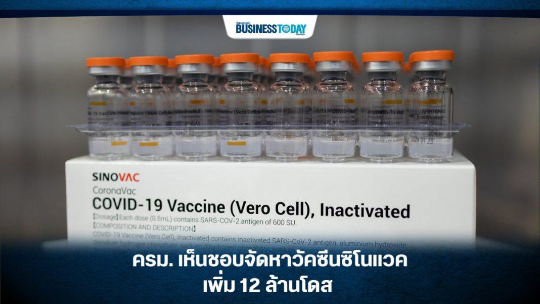 ครม. เห็นชอบจัดหาวัคซีนซิโนแวคเพิ่ม 12 ล้านโดส รองรับการฉีดวัคซีนสูตรผสม ร่นระยะเวลาฉีดสร้างภูมิคุ้มกันหมู่เร็วขึ้น